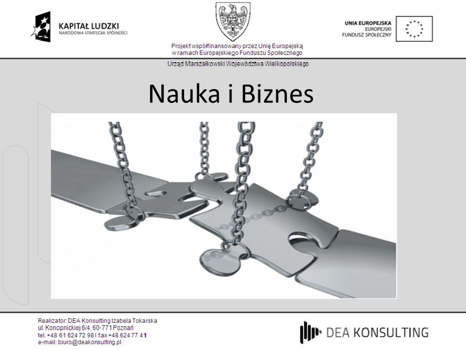 99.8 % firm w Polsce to < 249 pracowników 1.7 mln aktywnych firm KIG ok.