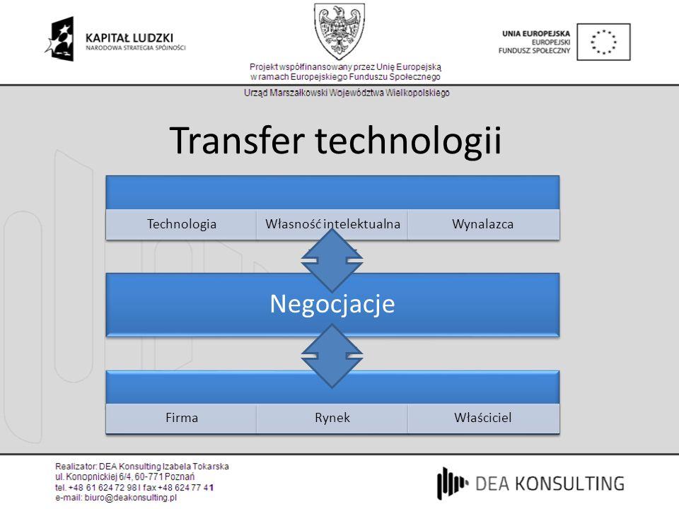 Modele transferu technologii Parki technologiczne, Centra transferu technologii, Izby przemysłowe, Zatrudnianie pracowników naukowych, Programy szkoleniowe, Licencjonowanie i sprzedaż technologii.