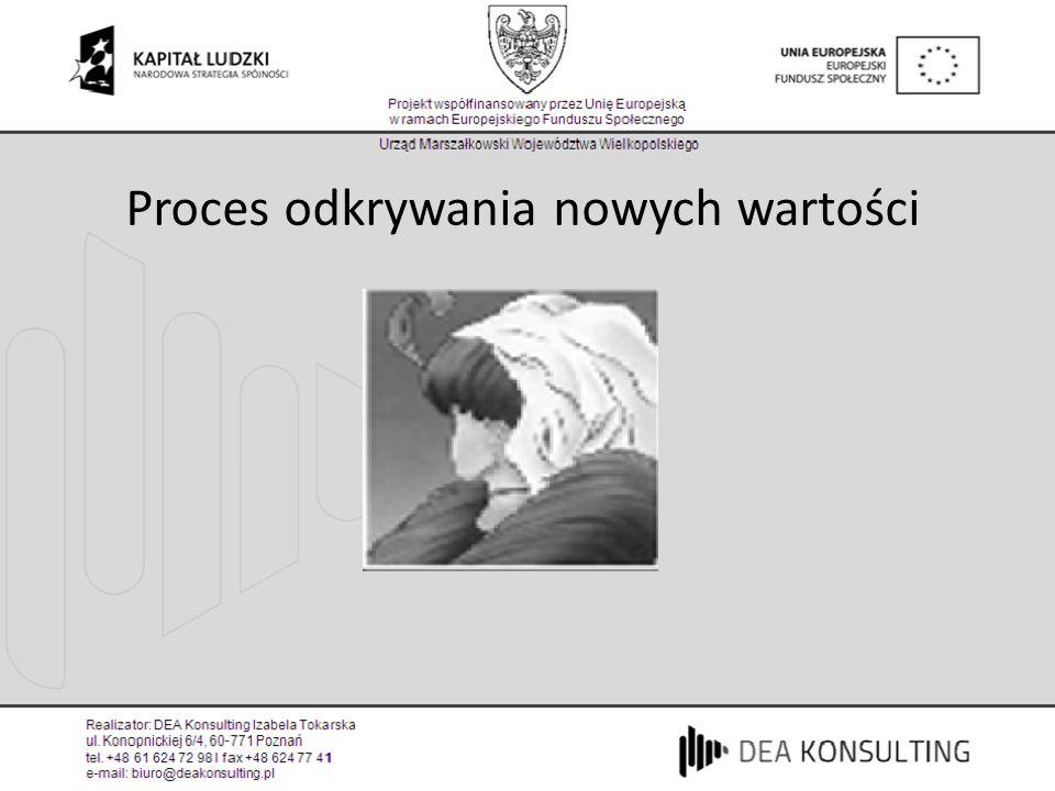 Dynamika rozwoju ośrodków innowacyjności i przedsiębiorczości w Polsce w latach 1990-2005, PARP, Matusiak,2009 Dynamika wzrostu centrów TT Raport końcowy z realizacji projektu Pilotaż benchmarkingow parków technologicznych w Polsce, PARP, K.Matusiak, 2009
