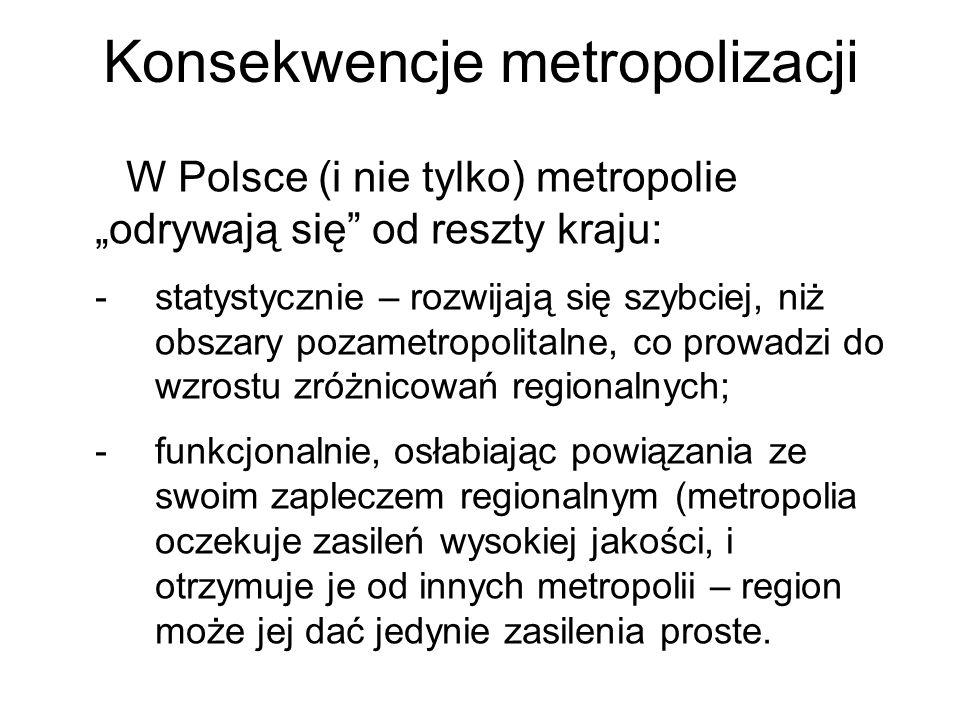 Konsekwencje metropolizacji W Polsce (i nie tylko) metropolie odrywają się od reszty kraju: -statystycznie – rozwijają się szybciej, niż obszary pozametropolitalne, co prowadzi do wzrostu zróżnicowań regionalnych; -funkcjonalnie, osłabiając powiązania ze swoim zapleczem regionalnym (metropolia oczekuje zasileń wysokiej jakości, i otrzymuje je od innych metropolii – region może jej dać jedynie zasilenia proste.