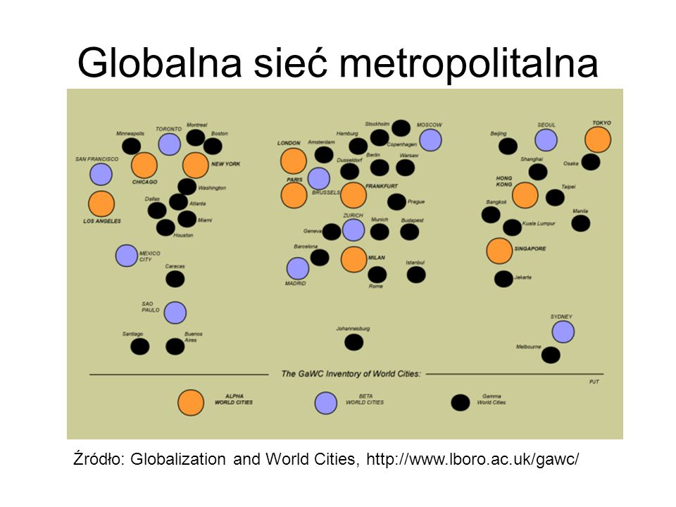 Globalna sieć metropolitalna Źródło: Globalization and World Cities, http://www.lboro.ac.uk/gawc/