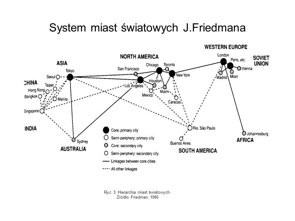 System miast światowych J.Friedmana Ryc. 3. Hierarchia miast światowych. Żródło: Friedman, 1986