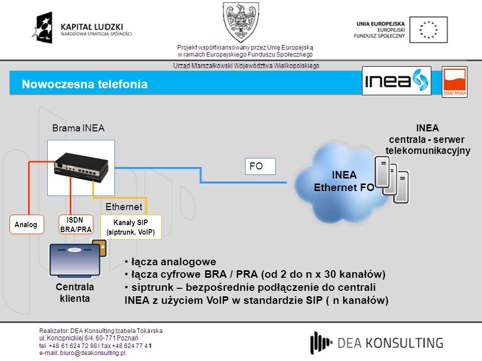 Nowoczesna telefonia INEA Ethernet FO ISDN BRA/PRA INEA centrala - serwer telekomunikacyjny FO Analog Ethernet Kanały SIP (siptrunk, VoIP) Centrala kl