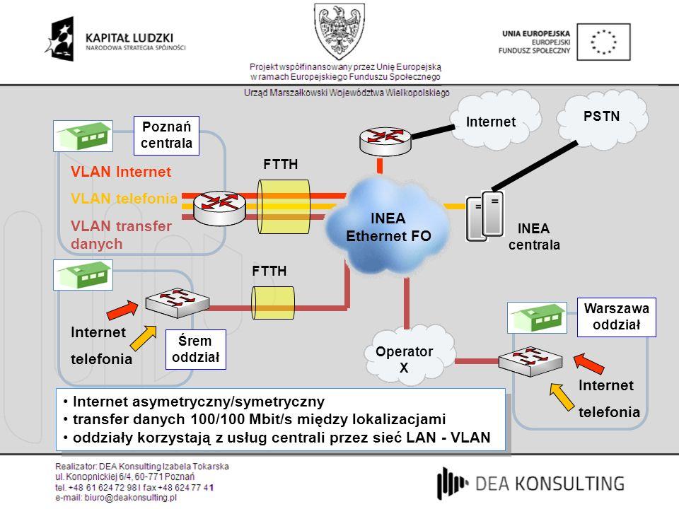 INEA centrala Internet asymetryczny/symetryczny transfer danych 100/100 Mbit/s między lokalizacjami oddziały korzystają z usług centrali przez sieć LA