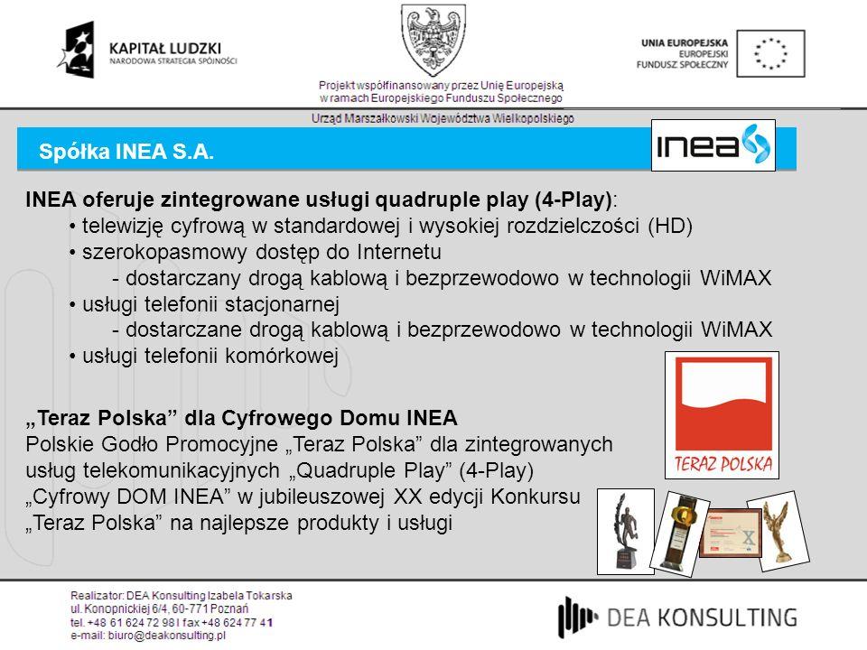 INEA dla informatyzacji o Internet (asymetryczny, symetryczny) o Transmisja danych o Telefonia analogowa/ISDN/VoIP o GSM o TV o … HFC Ethernet FO GPON WiMAX Radiolinie