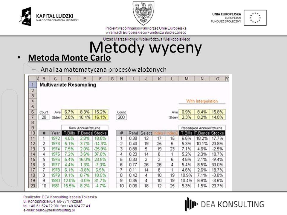 Metody wyceny Metoda Monte Carlo – Analiza matematyczna procesów złożonych