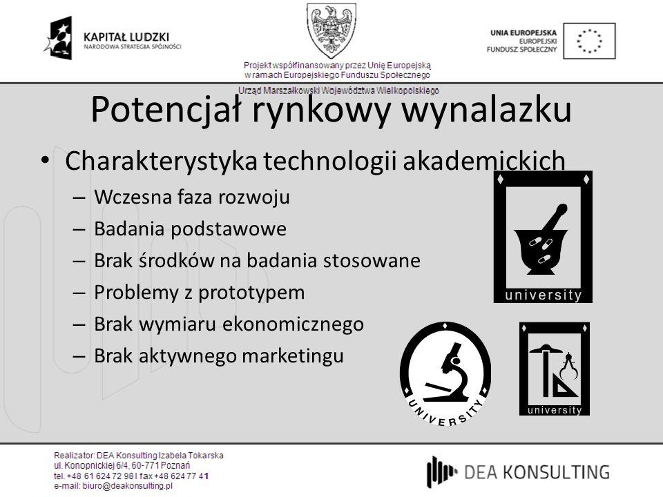 Potencjał rynkowy wynalazku Charakterystyka technologii akademickich – Wczesna faza rozwoju – Badania podstawowe – Brak środków na badania stosowane –