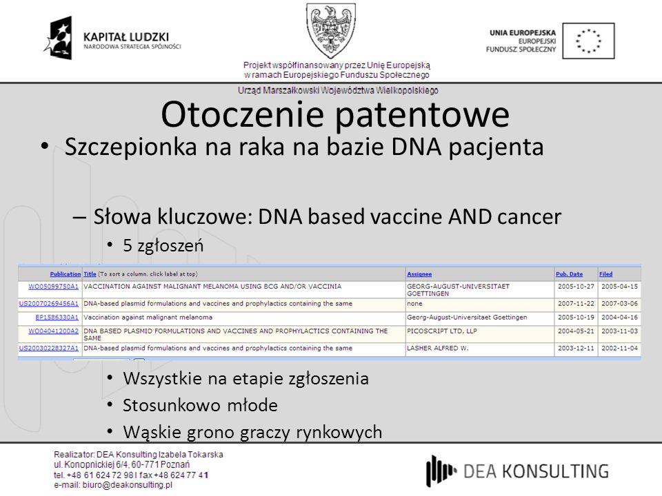 Otoczenie patentowe Szczepionka na raka na bazie DNA pacjenta – Słowa kluczowe: DNA based vaccine AND cancer 5 zgłoszeń Wszystkie na etapie zgłoszenia
