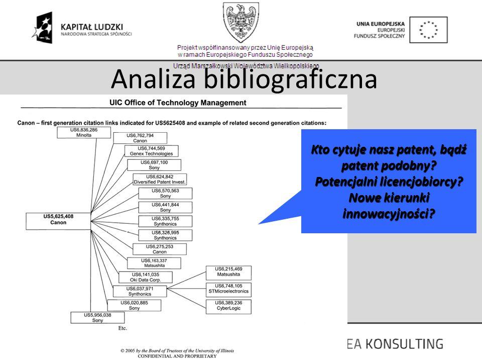 Analiza bibliograficzna Kto cytuje nasz patent, bądź patent podobny? Potencjalni licencjobiorcy? Nowe kierunki innowacyjności?