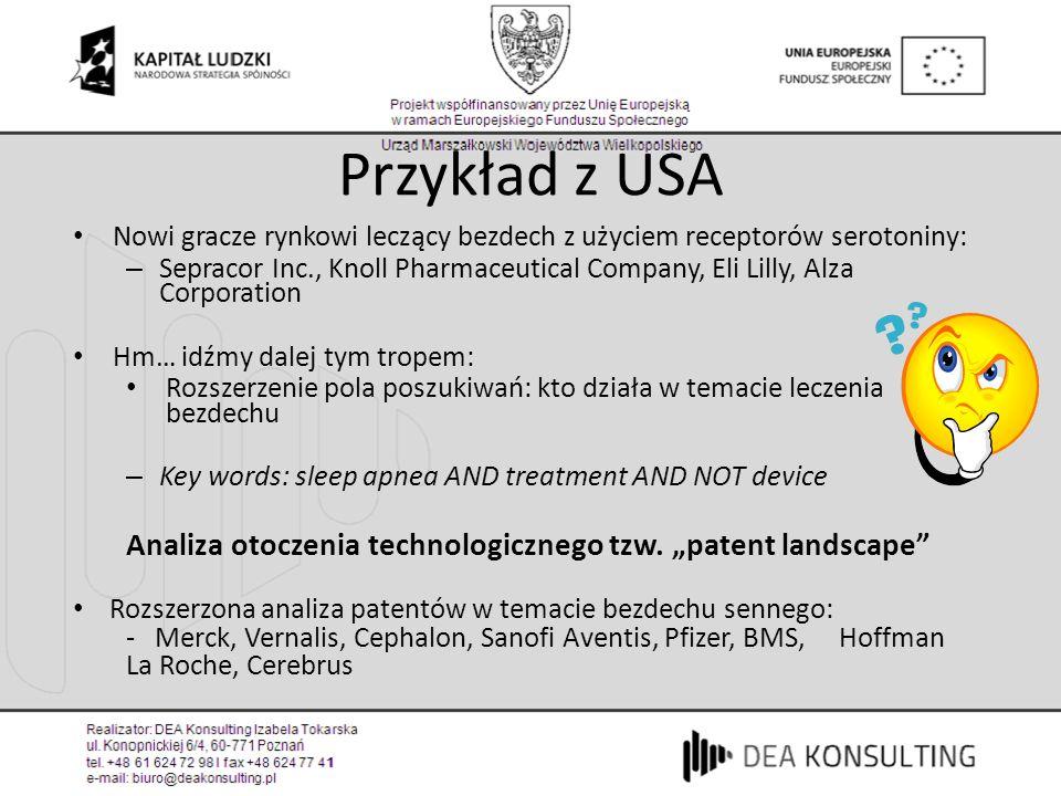 Przykład z USA Nowi gracze rynkowi leczący bezdech z użyciem receptorów serotoniny: – Sepracor Inc., Knoll Pharmaceutical Company, Eli Lilly, Alza Cor