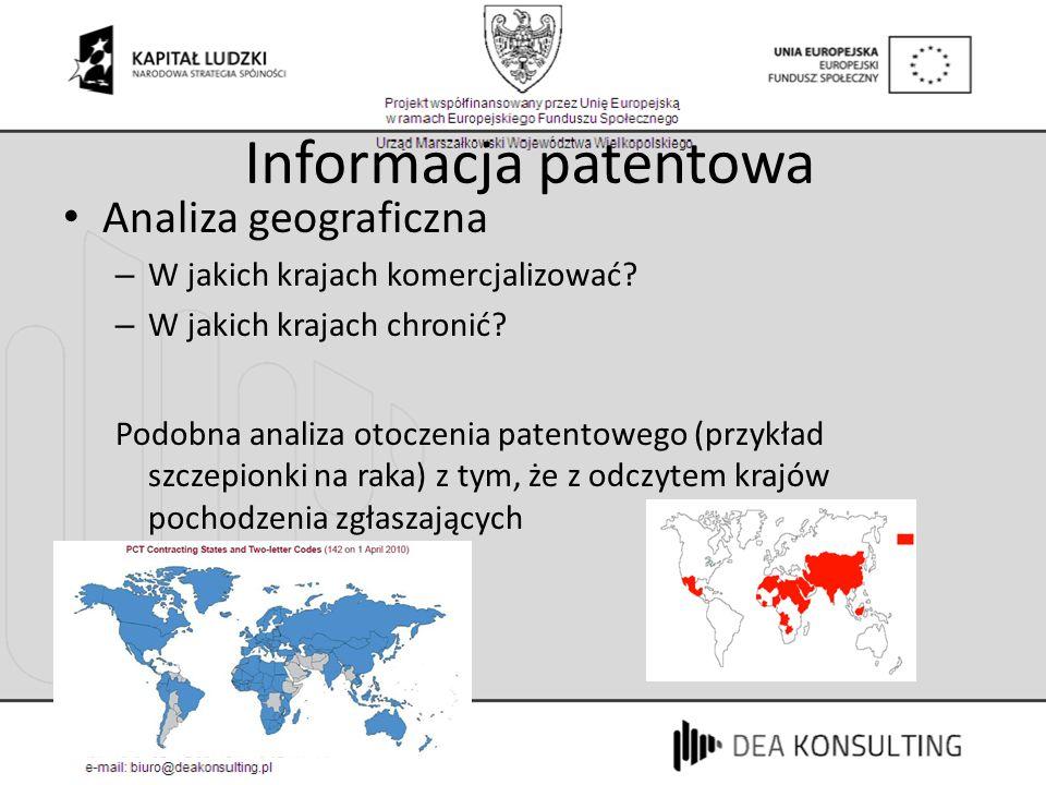Informacja patentowa Analiza geograficzna – W jakich krajach komercjalizować? – W jakich krajach chronić? Podobna analiza otoczenia patentowego (przyk