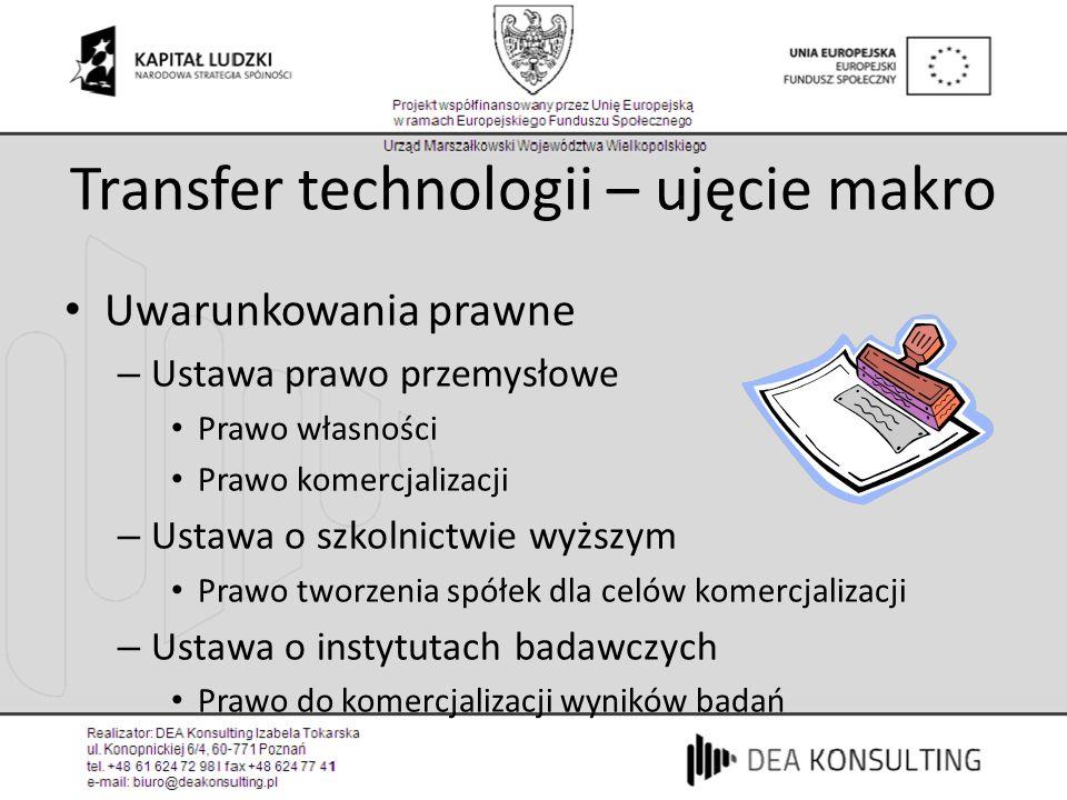 Transfer technologii – ujęcie makro Uwarunkowania prawne – Ustawa prawo przemysłowe Prawo własności Prawo komercjalizacji – Ustawa o szkolnictwie wyżs