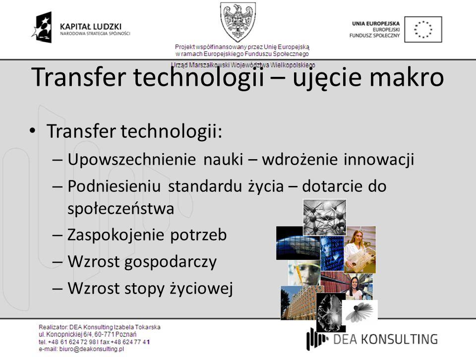 Transfer technologii – ujęcie makro Transfer technologii: – Upowszechnienie nauki – wdrożenie innowacji – Podniesieniu standardu życia – dotarcie do s