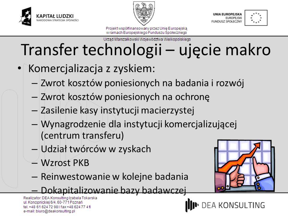 Transfer technologii – ujęcie makro Komercjalizacja z zyskiem: – Zwrot kosztów poniesionych na badania i rozwój – Zwrot kosztów poniesionych na ochron