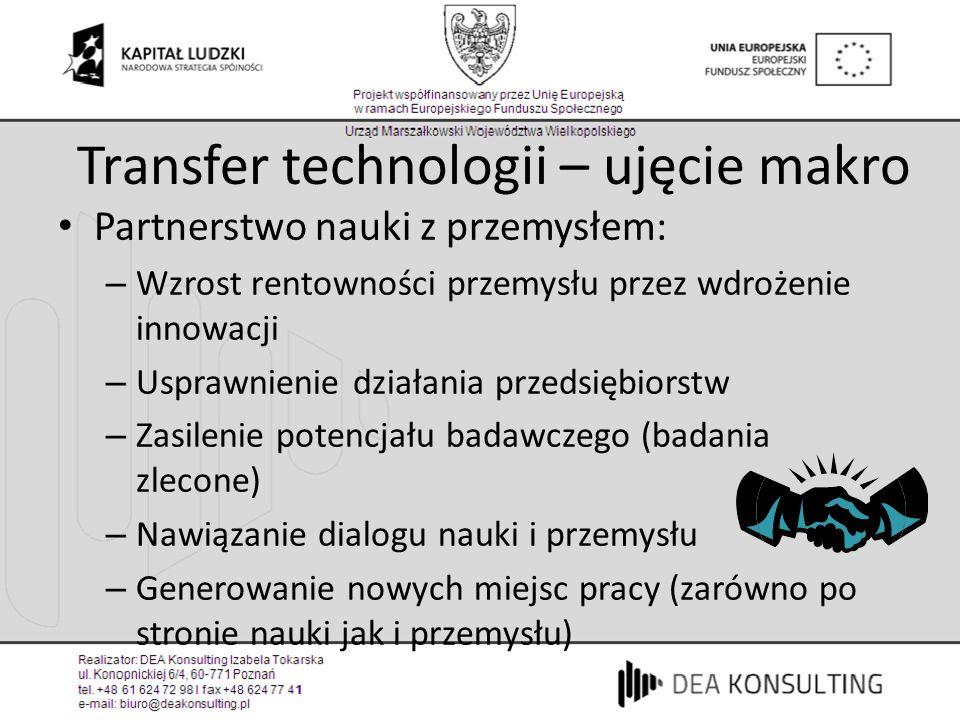Transfer technologii – ujęcie makro Partnerstwo nauki z przemysłem: – Wzrost rentowności przemysłu przez wdrożenie innowacji – Usprawnienie działania