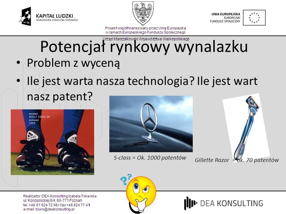 Problem z wyceną Ile jest warta nasza technologia? Ile jest wart nasz patent? Potencjał rynkowy wynalazku S-class = Ok. 1000 patentów Gillette Razor =