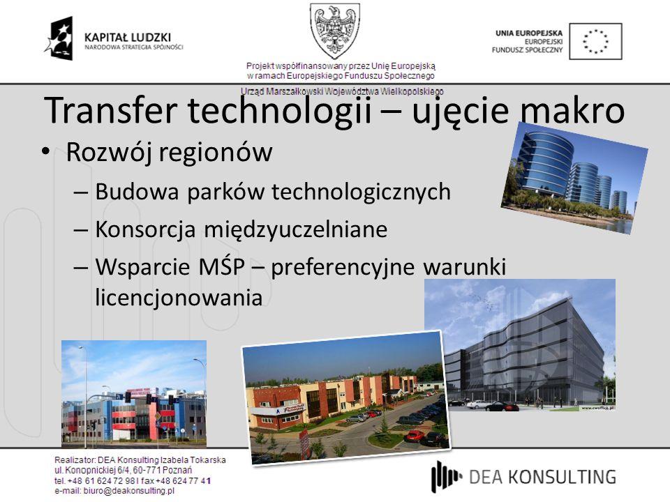Transfer technologii – ujęcie makro Rozwój regionów – Budowa parków technologicznych – Konsorcja międzyuczelniane – Wsparcie MŚP – preferencyjne warun