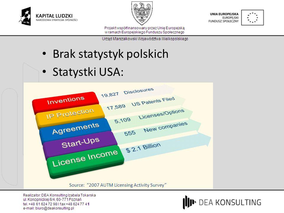 Brak statystyk polskich Statystki USA: