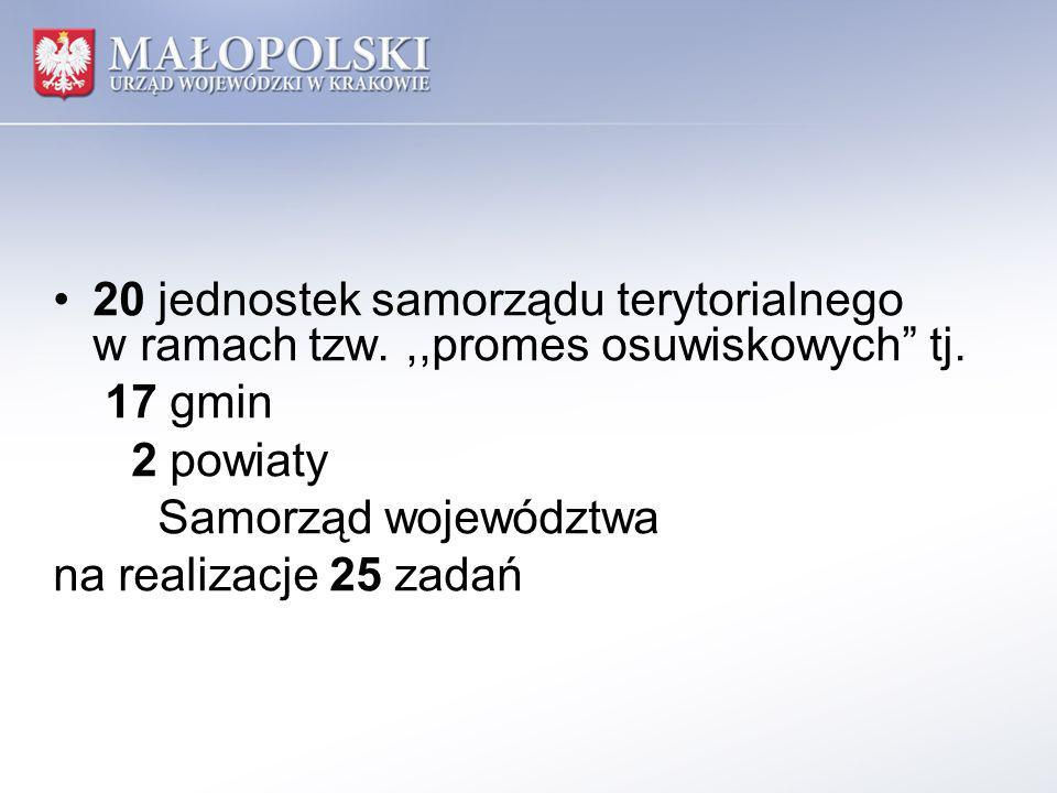 20 jednostek samorządu terytorialnego w ramach tzw.,,promes osuwiskowych tj. 17 gmin 2 powiaty Samorząd województwa na realizacje 25 zadań