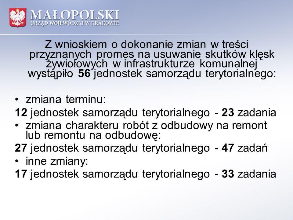 Wojewoda Małopolski w dniu 18 marca 2013 r.