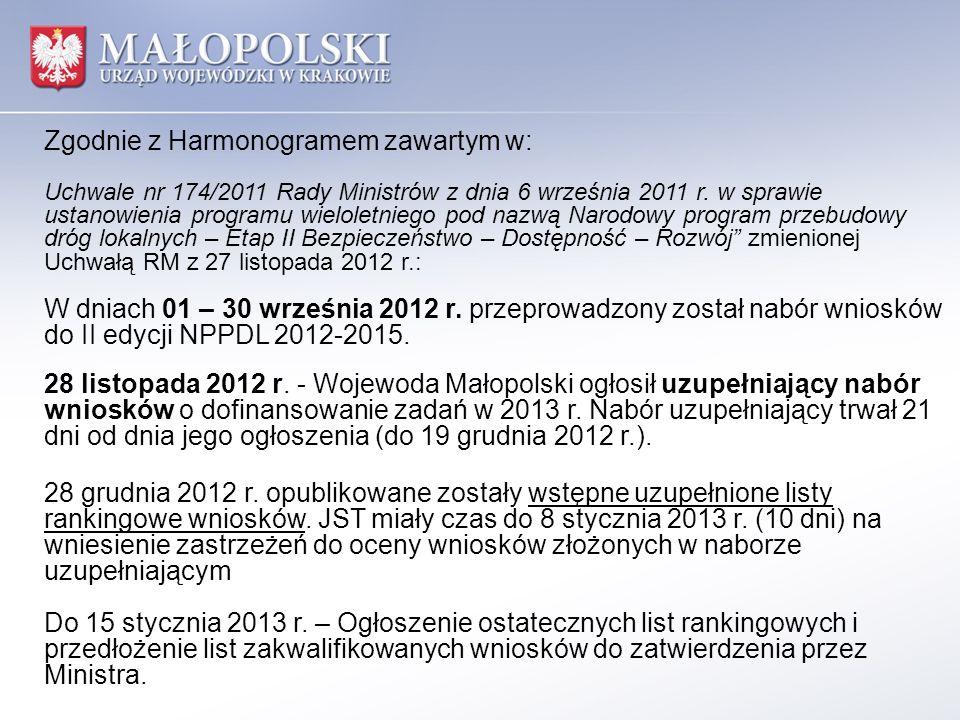 Zgodnie z Harmonogramem zawartym w: Uchwale nr 174/2011 Rady Ministrów z dnia 6 września 2011 r.