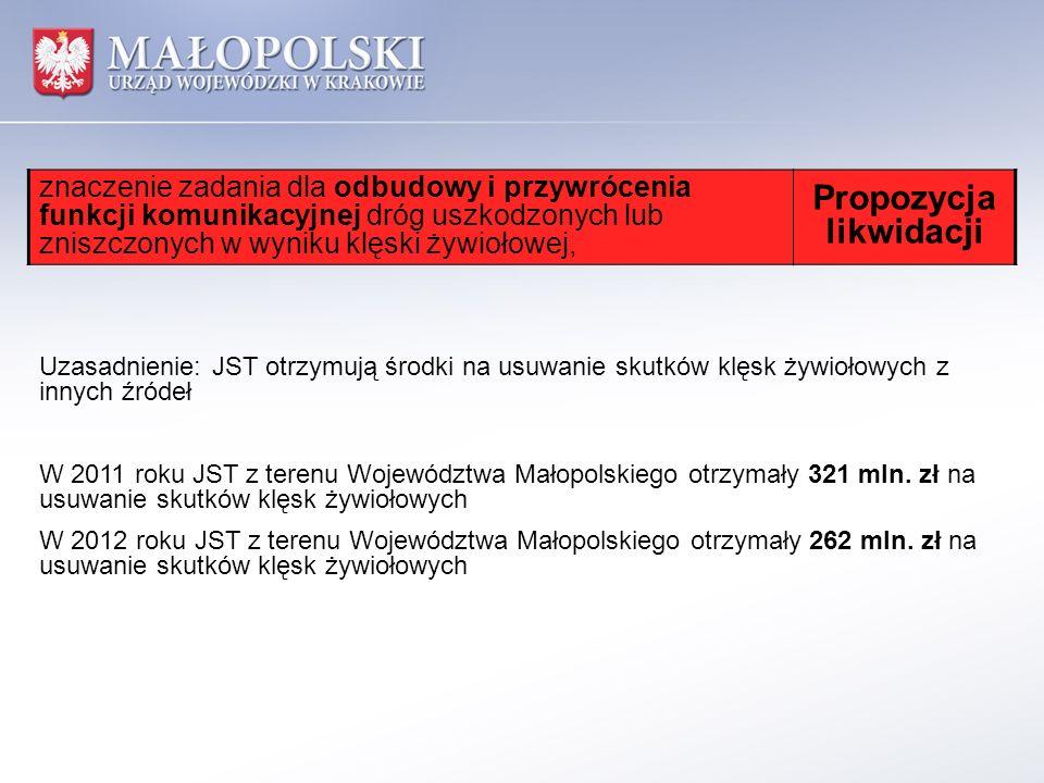 znaczenie zadania dla odbudowy i przywrócenia funkcji komunikacyjnej dróg uszkodzonych lub zniszczonych w wyniku klęski żywiołowej, Propozycja likwidacji Uzasadnienie: JST otrzymują środki na usuwanie skutków klęsk żywiołowych z innych źródeł W 2011 roku JST z terenu Województwa Małopolskiego otrzymały 321 mln.