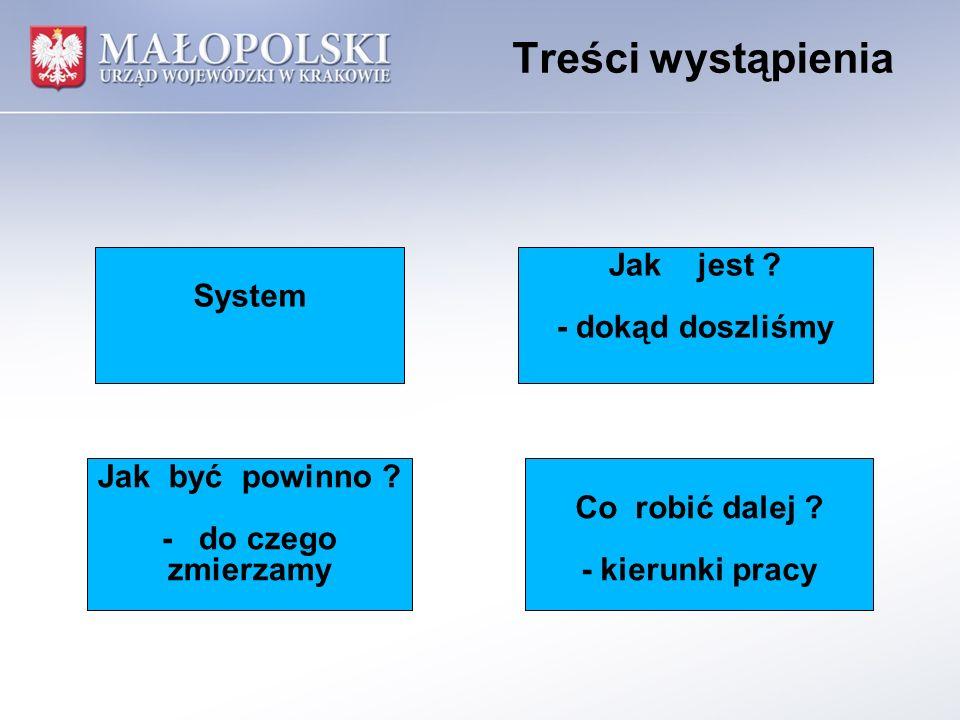 Treści wystąpienia Jak jest ? - dokąd doszliśmy System Jak być powinno ? - do czego zmierzamy Co robić dalej ? - kierunki pracy
