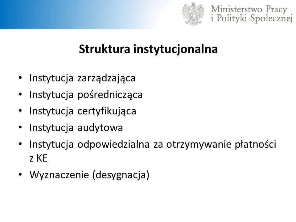 Struktura instytucjonalna Instytucja zarządzająca Instytucja pośrednicząca Instytucja certyfikująca Instytucja audytowa Instytucja odpowiedzialna za o
