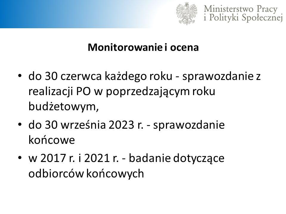 Monitorowanie i ocena do 30 czerwca każdego roku - sprawozdanie z realizacji PO w poprzedzającym roku budżetowym, do 30 września 2023 r. - sprawozdani