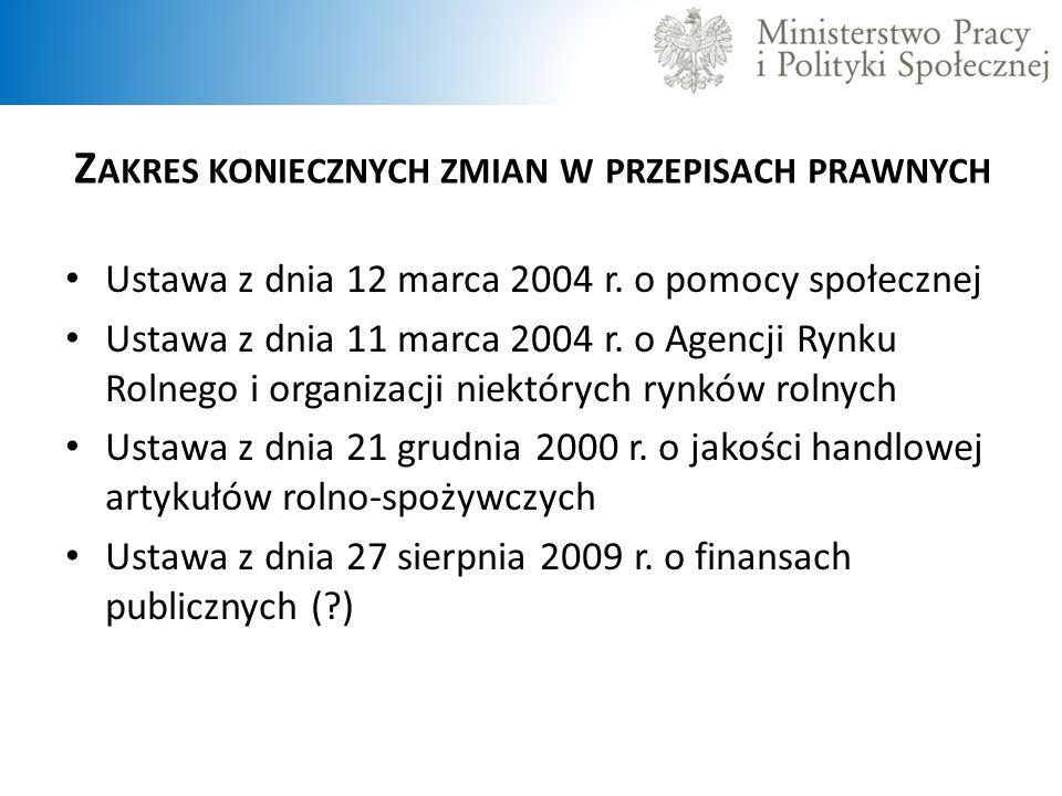 Z AKRES KONIECZNYCH ZMIAN W PRZEPISACH PRAWNYCH Ustawa z dnia 12 marca 2004 r. o pomocy społecznej Ustawa z dnia 11 marca 2004 r. o Agencji Rynku Roln