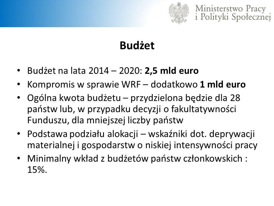 Budżet Budżet na lata 2014 – 2020: 2,5 mld euro Kompromis w sprawie WRF – dodatkowo 1 mld euro Ogólna kwota budżetu – przydzielona będzie dla 28 państ