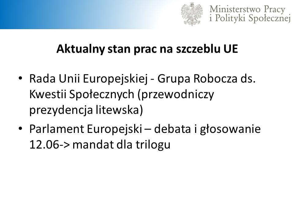 Aktualny stan prac na szczeblu UE Rada Unii Europejskiej - Grupa Robocza ds. Kwestii Społecznych (przewodniczy prezydencja litewska) Parlament Europej