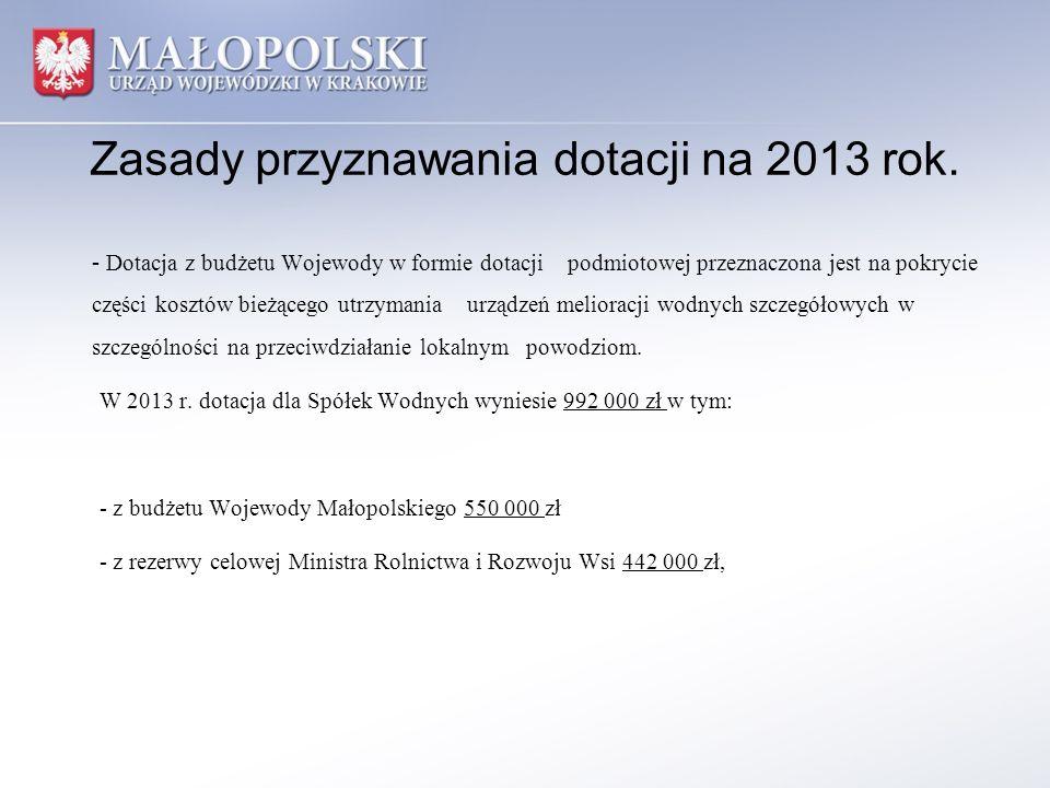Zasady przyznawania dotacji na 2013 rok. - Dotacja z budżetu Wojewody w formie dotacji podmiotowej przeznaczona jest na pokrycie części kosztów bieżąc