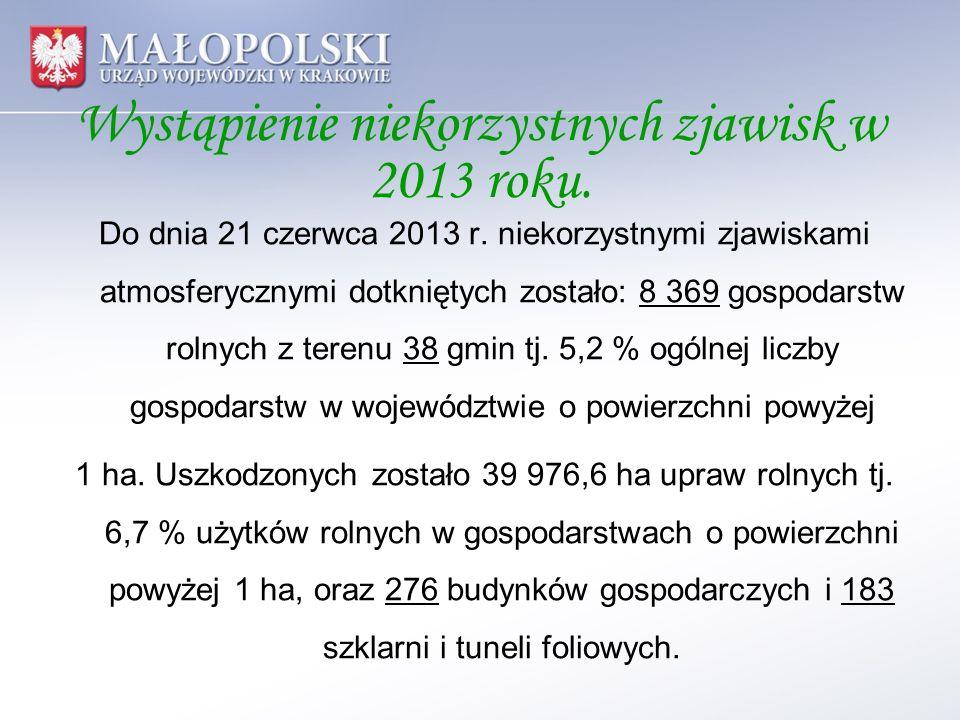 Wystąpienie niekorzystnych zjawisk w 2013 roku. Do dnia 21 czerwca 2013 r. niekorzystnymi zjawiskami atmosferycznymi dotkniętych zostało: 8 369 gospod