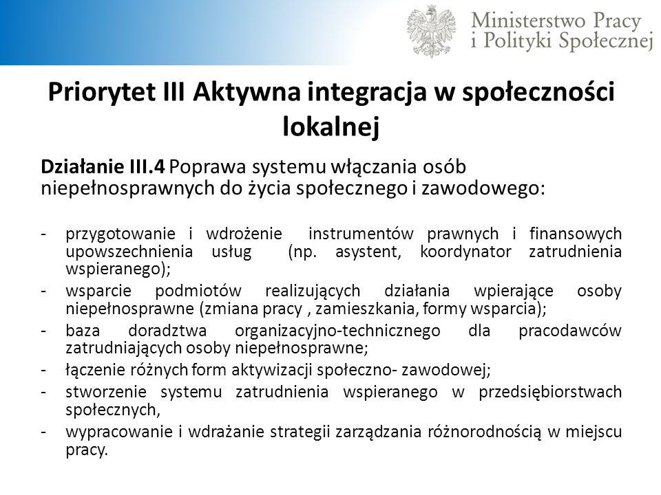 Priorytet III Aktywna integracja w społeczności lokalnej Działanie III.4 Poprawa systemu włączania osób niepełnosprawnych do życia społecznego i zawodowego: -przygotowanie i wdrożenie instrumentów prawnych i finansowych upowszechnienia usług (np.