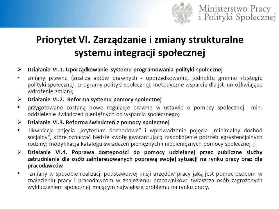 Priorytet VI.Zarządzanie i zmiany strukturalne systemu integracji społecznej Działanie VI.1.