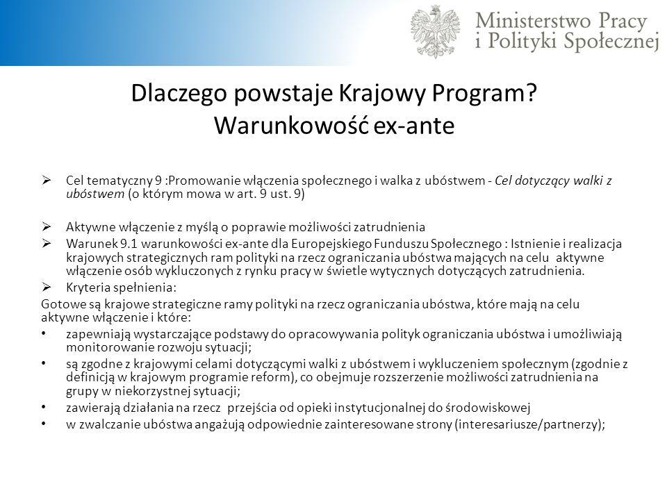 Dokumenty na których opiera się Krajowy Program Decyzja Rady z dnia 21 października 2010 w sprawie wytycznych dotyczących polityki zatrudnienia państw członkowskich(wytyczna 10 Promowanie włączenia społecznego i walka z ubóstwem); Zalecenie Komisji z dnia 3 października 2008 r.