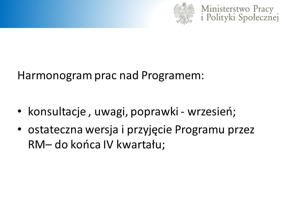 Harmonogram prac nad Programem: konsultacje, uwagi, poprawki - wrzesień; ostateczna wersja i przyjęcie Programu przez RM– do końca IV kwartału;