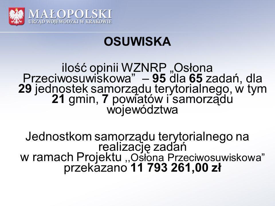 OSUWISKA ilość opinii WZNRP Osłona Przeciwosuwiskowa – 95 dla 65 zadań, dla 29 jednostek samorządu terytorialnego, w tym 21 gmin, 7 powiatów i samorzą