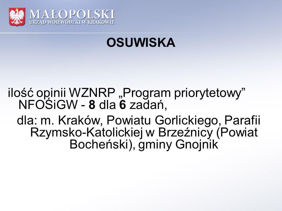 OSUWISKA ilość opinii WZNRP Program priorytetowy NFOŚiGW - 8 dla 6 zadań, dla: m. Kraków, Powiatu Gorlickiego, Parafii Rzymsko-Katolickiej w Brzeźnicy