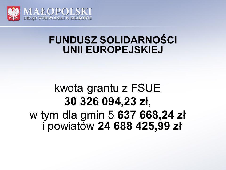 FUNDUSZ SOLIDARNOŚCI UNII EUROPEJSKIEJ kwota grantu z FSUE 30 326 094,23 zł, w tym dla gmin 5 637 668,24 zł i powiatów 24 688 425,99 zł