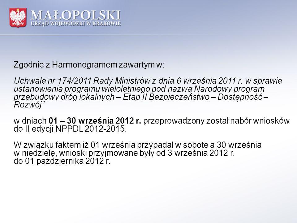 Zgodnie z Harmonogramem zawartym w: Uchwale nr 174/2011 Rady Ministrów z dnia 6 września 2011 r. w sprawie ustanowienia programu wieloletniego pod naz