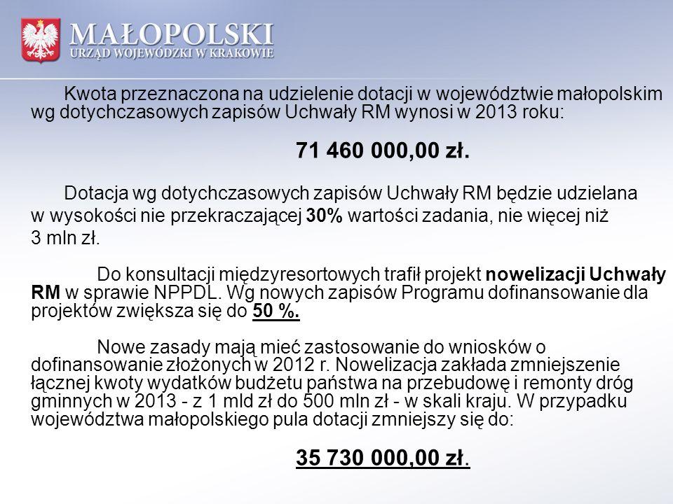 Kwota przeznaczona na udzielenie dotacji w województwie małopolskim wg dotychczasowych zapisów Uchwały RM wynosi w 2013 roku: 71 460 000,00 zł. Dotacj