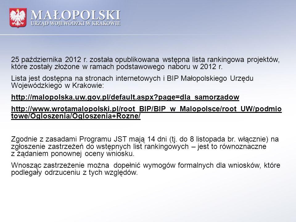 25 października 2012 r. została opublikowana wstępna lista rankingowa projektów, które zostały złożone w ramach podstawowego naboru w 2012 r. Lista je