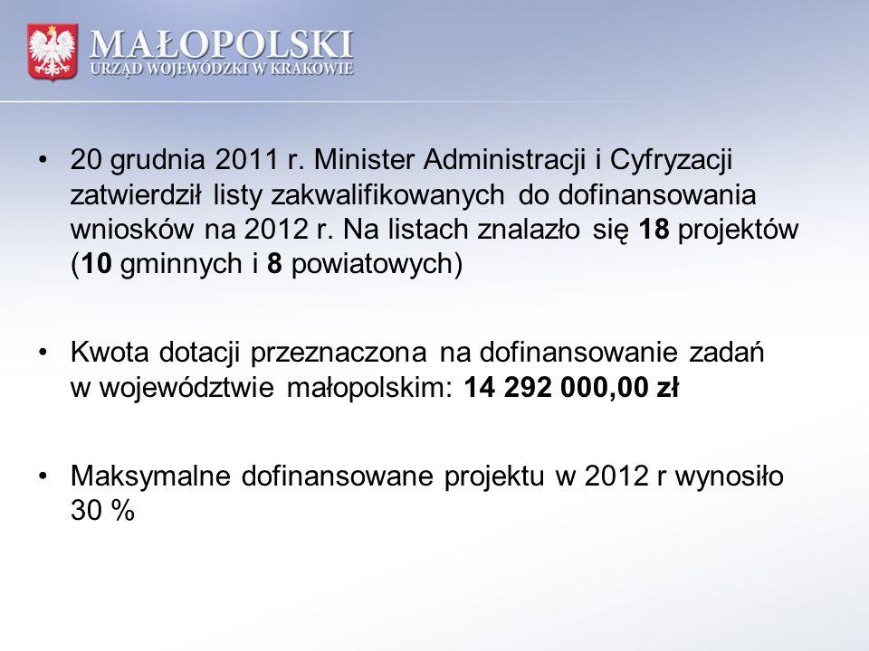 20 grudnia 2011 r. Minister Administracji i Cyfryzacji zatwierdził listy zakwalifikowanych do dofinansowania wniosków na 2012 r. Na listach znalazło s