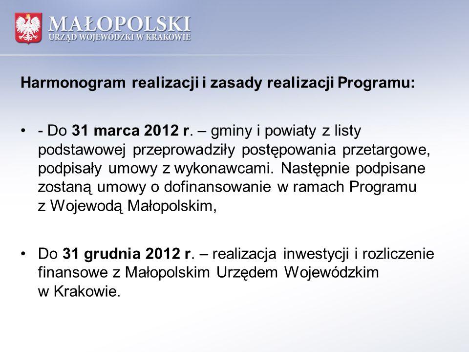 Harmonogram realizacji i zasady realizacji Programu: - Do 31 marca 2012 r. – gminy i powiaty z listy podstawowej przeprowadziły postępowania przetargo