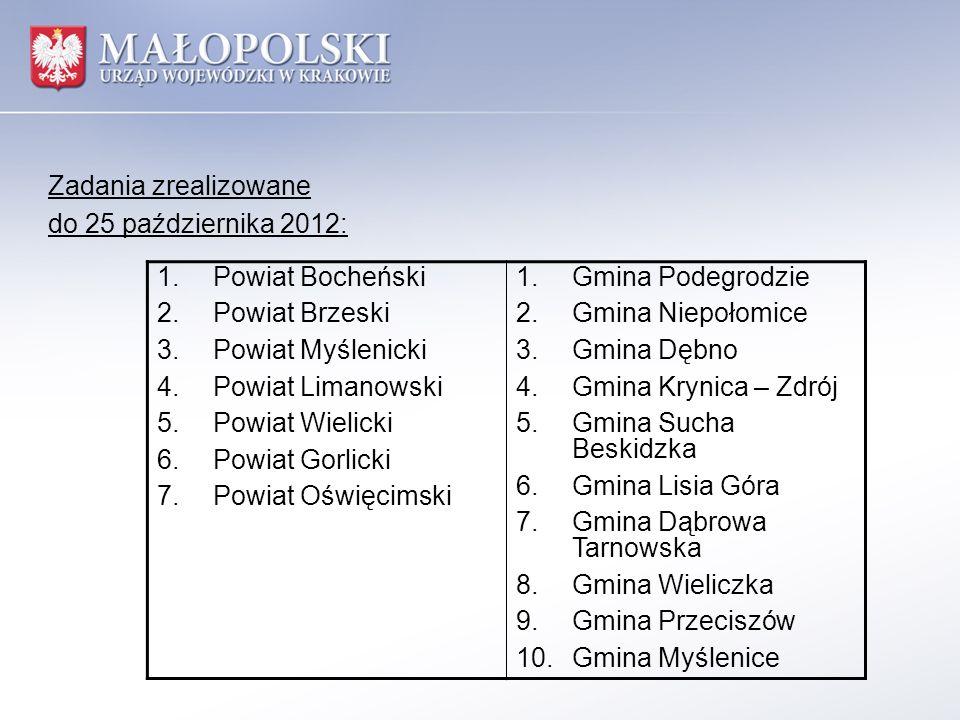 Zadania zrealizowane do 25 października 2012: 1.Powiat Bocheński 2.Powiat Brzeski 3.Powiat Myślenicki 4.Powiat Limanowski 5.Powiat Wielicki 6.Powiat G