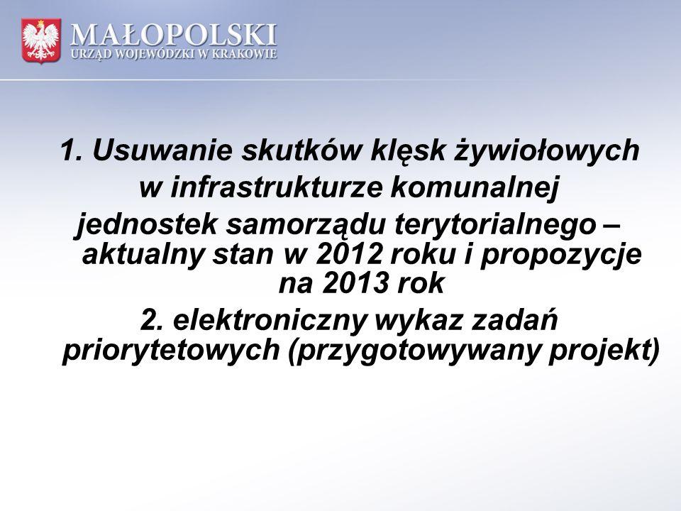 Środki finansowe przeznaczone w 2012 roku na usuwanie skutków klęsk żywiołowych w infrastrukturze komunalnej jednostek samorządu terytorialnego: rezerwa celowa budżetu państwa Fundusz Solidarności Unii Europejskiej