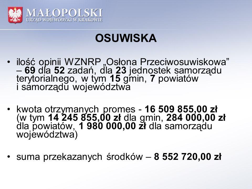 OSUWISKA ilość opinii WZNRP Program priorytetowy NFOŚiGW - 7 dla 5 zadań, dla: m.