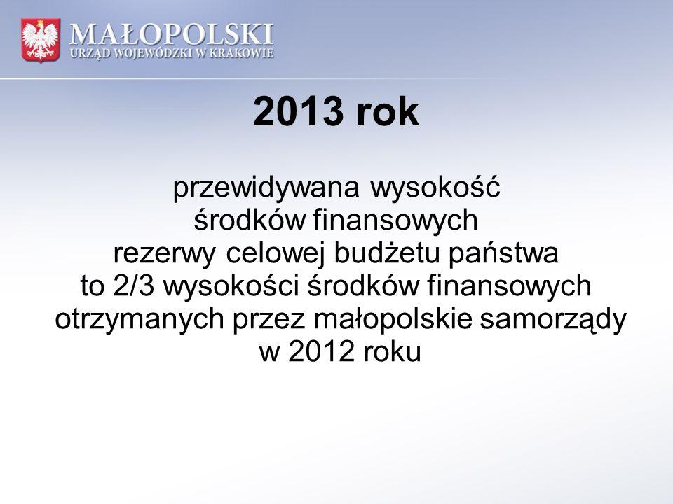 Jednostki samorządu terytorialnego powinny rozpocząć analizę potrzeb w celu przygotowania wykazu zadań priorytetowych na 2013 rok, w tym w szczególności pod względem: posiadanego tytułu własności do obiektu dokonania obmiaru obiektu dokonania analizy rzeczowych zapisów protokołu Komisji Wojewódzkiej pod kątem kwalifikalności zakresu odbudowy/remontu do dofinansowania ze środków rezerwy celowej budżetu państwa przeanalizowania zakresu zadania do realizacji, co powinno znaleźć odzwierciedlenie w nazwie zadania w promesie